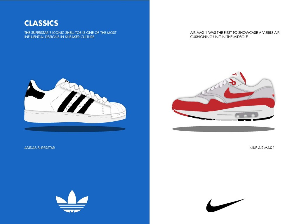 DD33_JayLee_Infographic_AdidasVsNike_Page_3